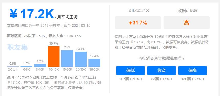 北京Web前端的薪资